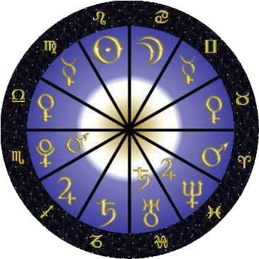 Zodiac and Planet Chart